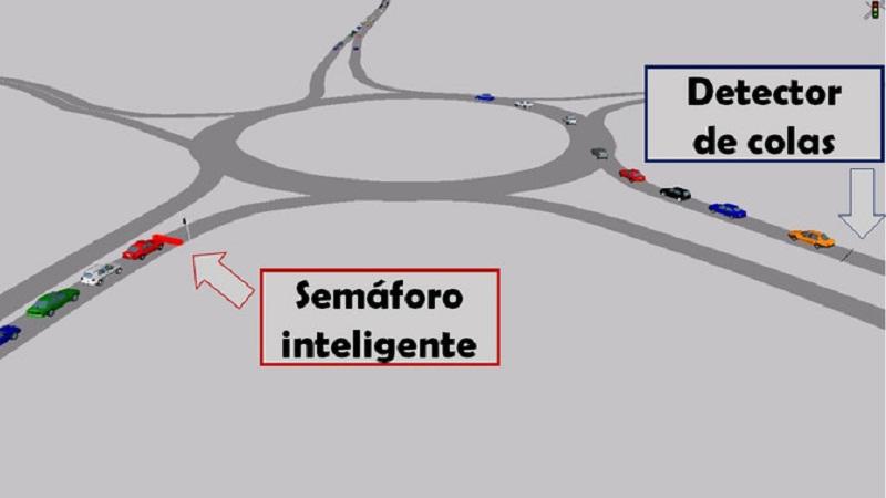Nuevo-sistema-inteligente-para-reducir-los-atascos-en-las-rotondas_image_380
