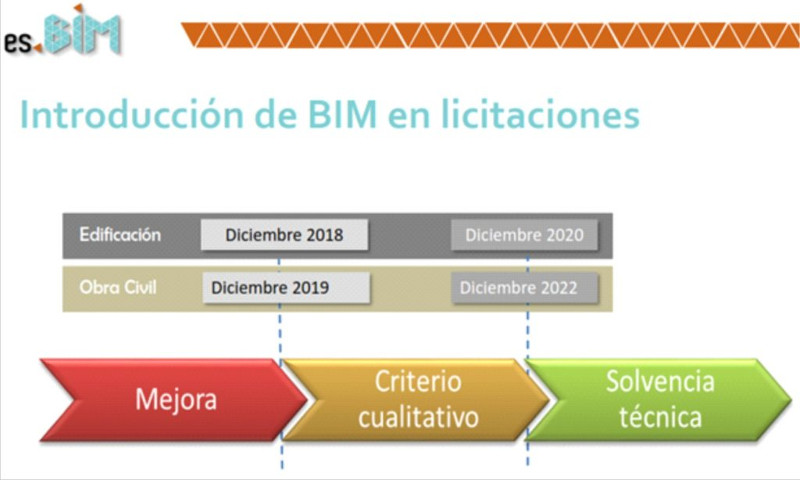 introduccion-BIM
